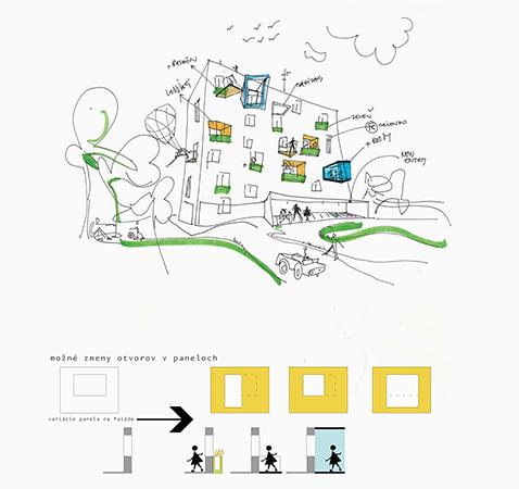 vizualizacie layout.ai