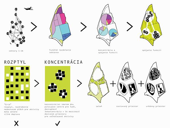 vizualizacie vsetky schemy.ai